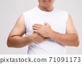 Breast cancer in men concept 71091173