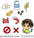 食物過敏 71133523
