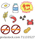 食物過敏 71133527