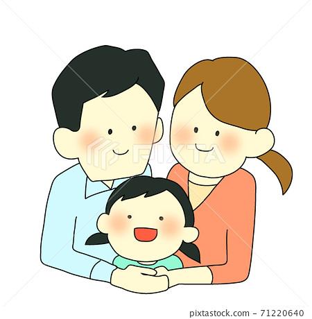 熟悉的三個家庭 71220640