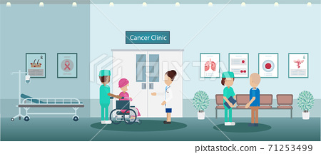 Cancer clinic with doctor and patients 71253499