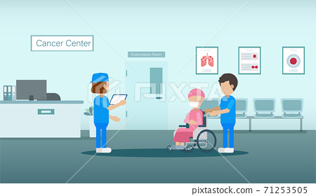 Cancer clinic with medical staff 71253505