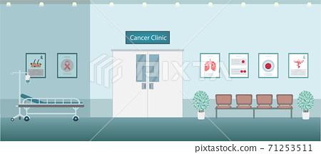 Cancer clinic interior 71253511