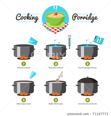 Instructions For Cooking Porridge 71287773