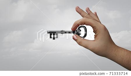 Human Key 71333714