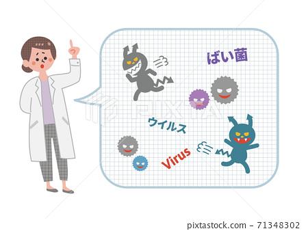 바이러스와 보험의 71348302