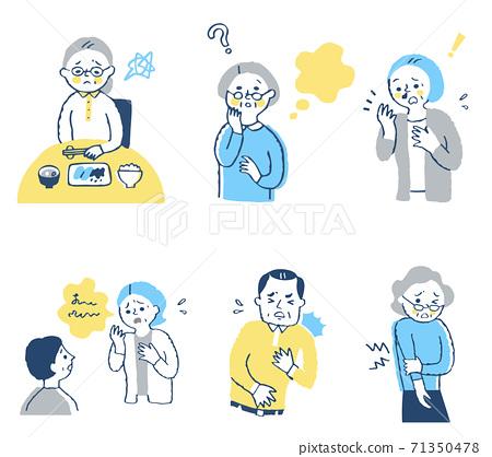 各種疾病的症狀集 71350478