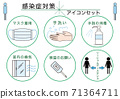 Infectious disease prevention icon set-Circular 71364711