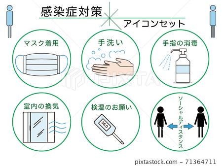 Infectious disease prevention icon set-Circular 71364711