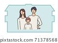 核心家庭插圖父母和孩子矢量插圖我的家 71378568