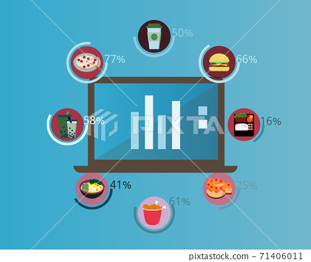 Digital Food Delivery Service Statistics in marketing vector 71406011