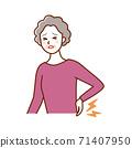 老婦與背痛 71407950