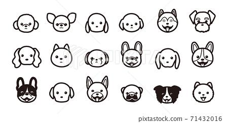 不同類型的狗臉圖標集 71432016