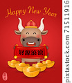 2021 Chinese new year of cute cartoon ox holding scroll reel spring couplet and golden ingot. Chinese Translation 71511916