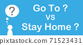 Vector illustration material of people who are worried about Go To or Stay Home 71523431