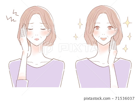 中年婦女頭痛前後 71536037