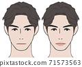 嘴唇厚度形狀比較男性 71573563