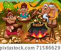 A group of gnomes are cooking mushroom soup 71586629