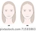 圓臉和臉長 71593863