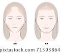 陰影圓臉和臉長 71593864