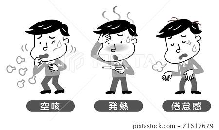 신종 코로나 바이러스 감염자의 가장 흔한 증상 모노톤 일러스트 71617679