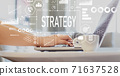 Strategy with woman using a laptop 71637528