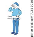 男性代谢综合征 71665036