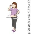 代谢综合症的女人 71665037