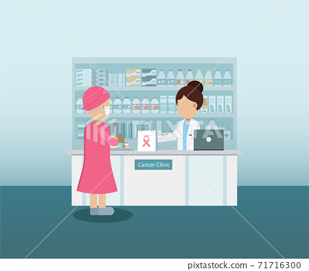 Cancer patient in pharmacy 71716300