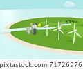 클레이 애니메이션 등의 배경 풍 3D 풍경 일러스트 (풍력 발전) 71726976
