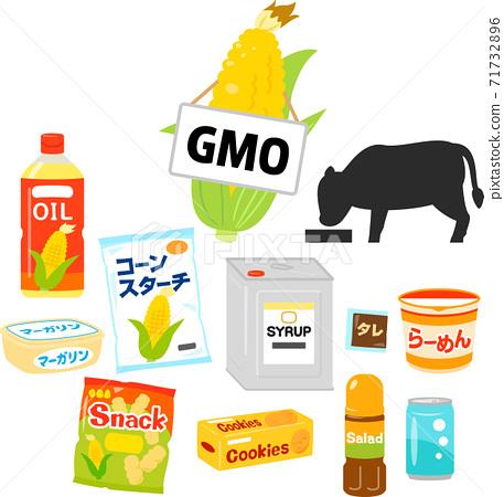 含轉基因玉米的食品 71732896