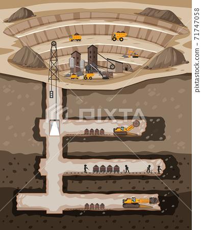 Underground landscape of coal mine 71747058