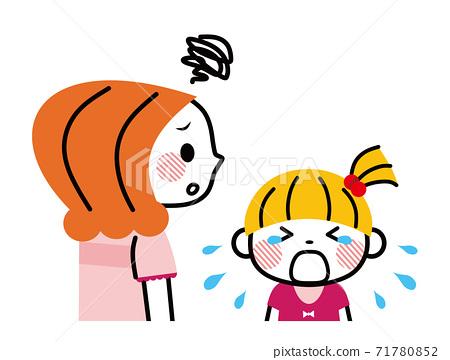 Parenting Child-rearing Tantrum Girl 71780852