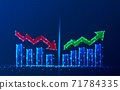 Vector tech polygonal growth chart with going down red arrow and going up green arrow. 71784335