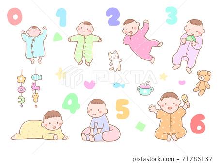 嬰兒成長新生兒〜6個月 71786137