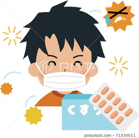 花粉預防 71830011