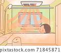 浴室吊頂晾乾的雙腿 71845871