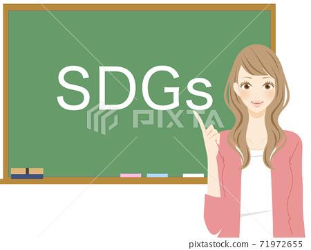 了解SDG黑板 71972655