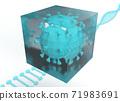 病毒映像3DCG密封+螺旋 71983691