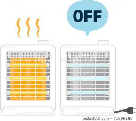 加熱器已打開,加熱器已關閉 71996166