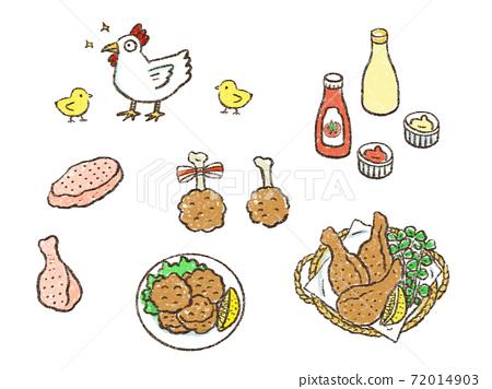 雞肉套餐 72014903
