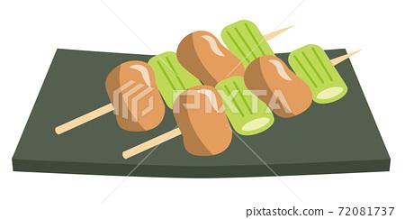 兩個烤雞肉串在方形板/白色背景上的插圖 72081737