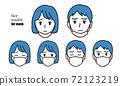 口罩的皮膚粗糙,男性和女性的插圖 72123219
