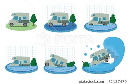 矢量圖組的露營者遭受洪水 72127479