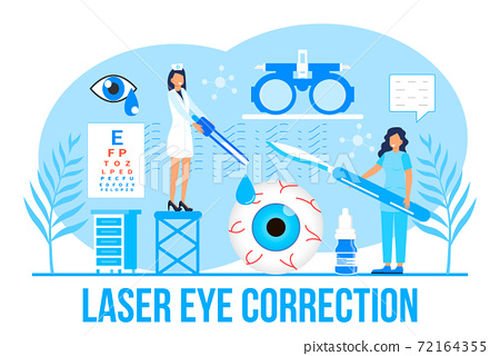 Eye doctor concept for health care banner. Glaucoma treatment concept vector. 72164355