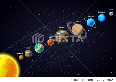 Solar system astronomy banner 72171962