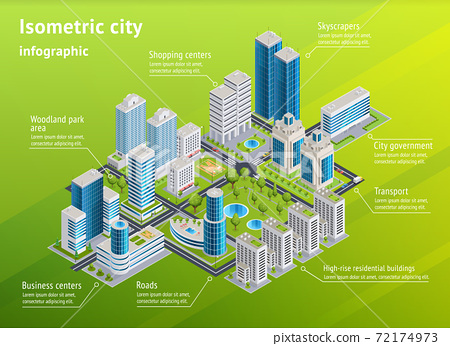 City Infrastructure Isometric Infographics 72174973