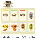 食物 美食 食品 72185467