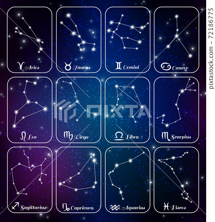 Zodiac Sign Constellations Banners 72186775