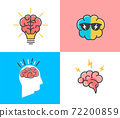 Set of different states of brain. 72200859